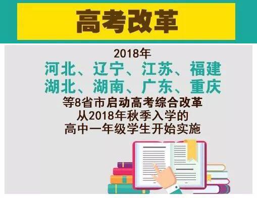 <b>河北省及其他七個省市啟動高考綜合改革</b>