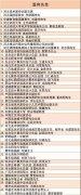 """""""華唐印象—河北省版畫作品展""""頒獎典禮暨研讨會圓滿成功"""